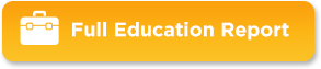 Baldwin County Education